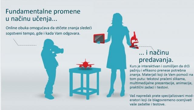 online ucenje copy
