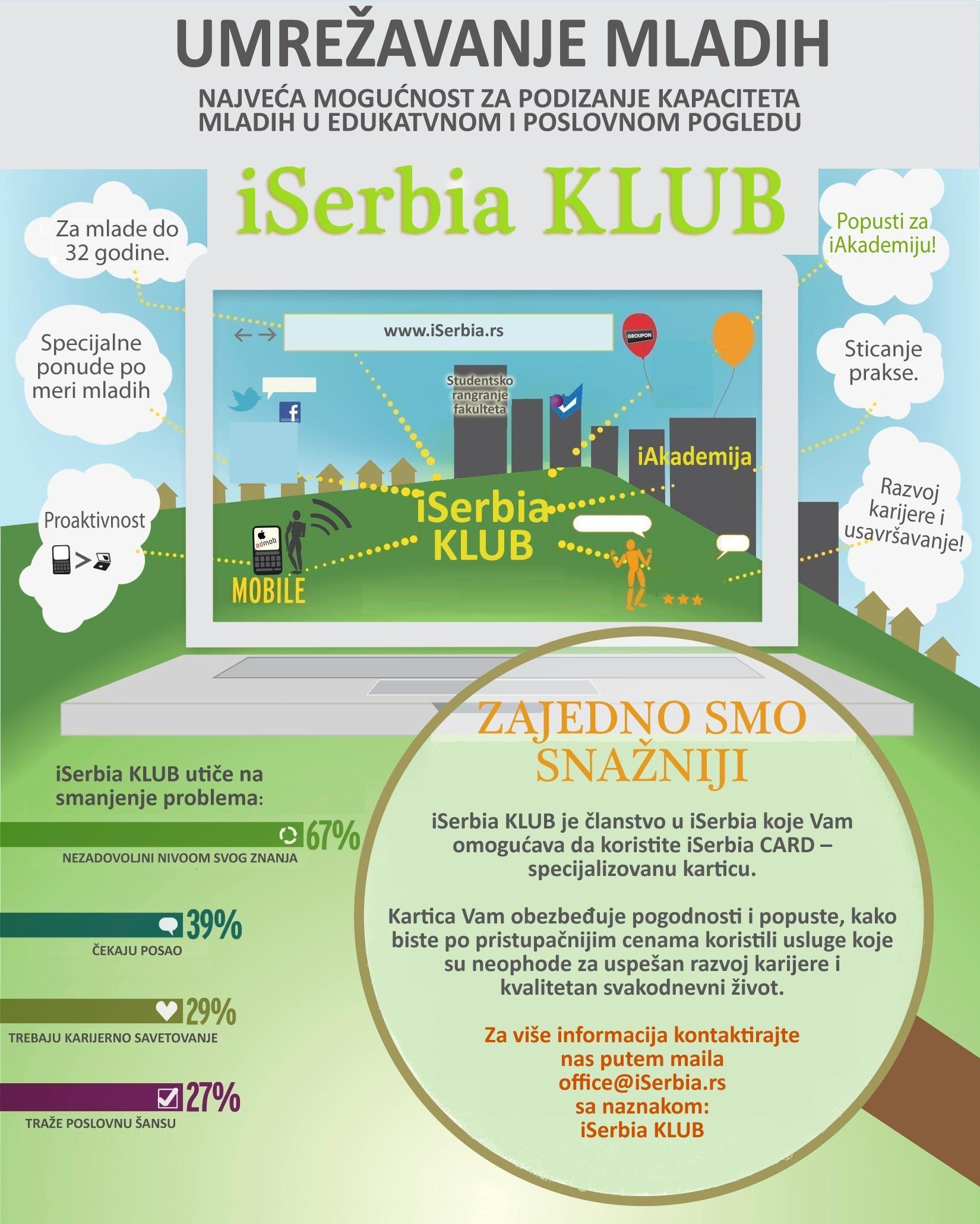 iSerbia KLUB